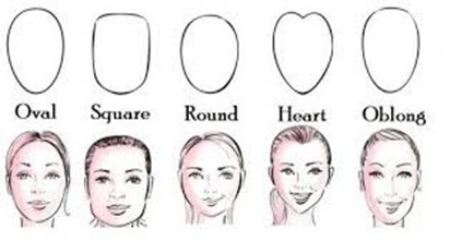 Photo of different face shapes for a hair cut guide
