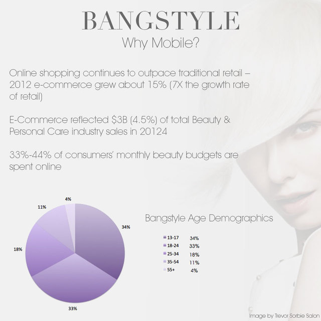Bangstyle-Online-mobile