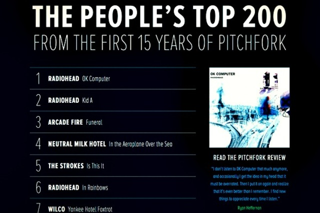pitchfork peoples list flaw