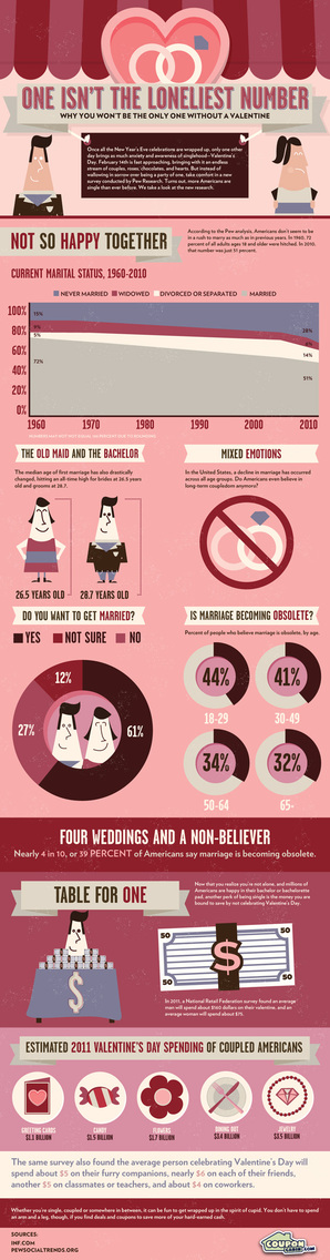 valentines-day-infographic-marriage-spending
